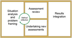TranSTEP simplified diagram
